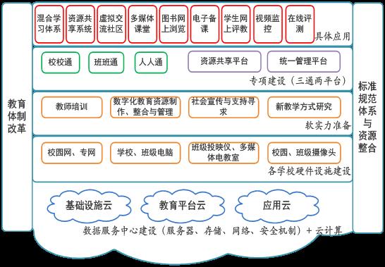 飞利信所控股的中国国家培训网,以优质高校教学资源共享、远程教育及培训为突破点,致力于优质教育的使命。国家培训网成立于2000年6月,是经原国家人事部批准建立的国家级培训专业网,现由人力资源和社会保障部信息中心和北京飞利信科技股份有限公司负责业务指导。其秉承终身教育的理念,以国家公务员、专业技术人员、企事业单位管理人员和高技能人才为主要培训对象,依托现代信息技术,与国内外知名高校、各行业系统及社会培训机构广泛合作,逐步构建起涵盖学历教育、学位教育、高级研修、知识更新、继续教育、职业教育等内容的多层次、多样化